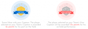 MyTeam11 Fantasy Points Systems: