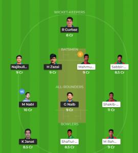 BAN Vs AFGDream11 Team for Grand league