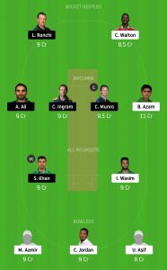 KAR-vs-ISL-Dream11-Team-grand-league