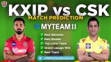CSK vs KXIP MyTeam11 Fantasy Team Prediction Match-53 IPL 2020
